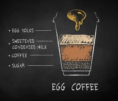 Coffee with egg yolks recipe