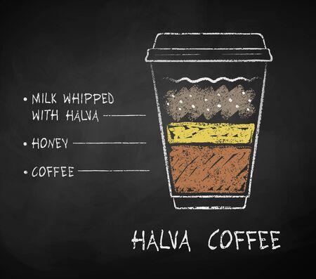 Chalk drawn Halva coffee recipe