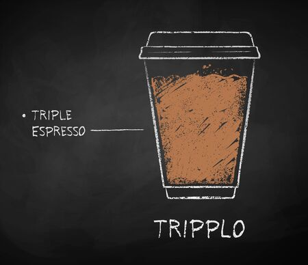 Chalk drawn sketch of Tripplo coffee recipe