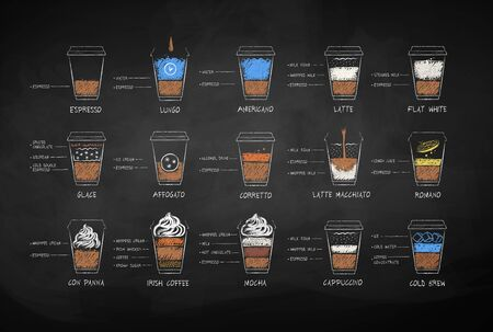 Chalk drawn set of coffee recipes Vettoriali