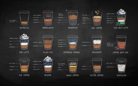 Chalk drawn set of coffee recipes Illustration