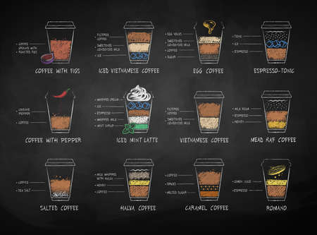 Chalk drawn coffee recipes Illustration
