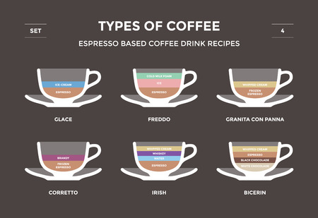 Set types of coffee. Espresso based coffee drink recipes. Infographic 4 Vectores