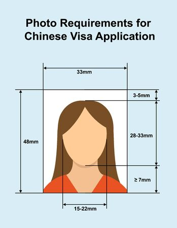 Chinese Visa photo requirements. Standard of correct photo for identity documents in Chinese Visa