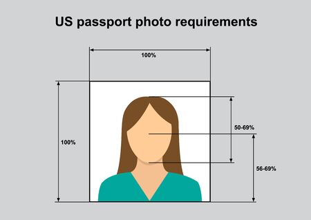US Passport photo requirements. Standard of correct photo for identity documents in United States. Vector illustration