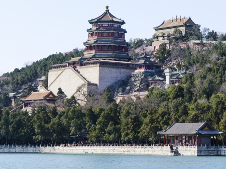summer palace of beijing China