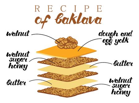 turkish dessert: Baklava is the sweet pastry from Asia, vector illustration of baklava recipe. Food illustration for design, menu, cafe billboard. Handwritten lettering.