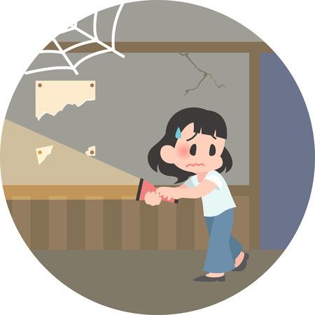 Women to Kimodameshi