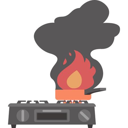 Pan branden