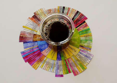 Specialty coffee concept. Black filter coffee in glass on tasters flavor wheel. Top view. Third wave aesthetic
