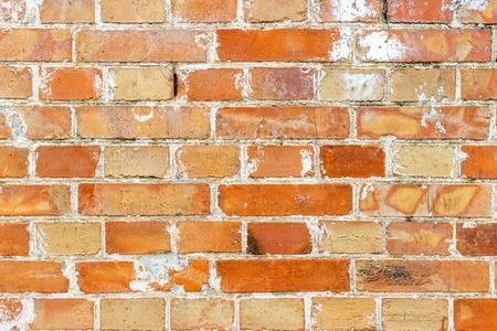 grungy: brick wall texture grunge urban street background