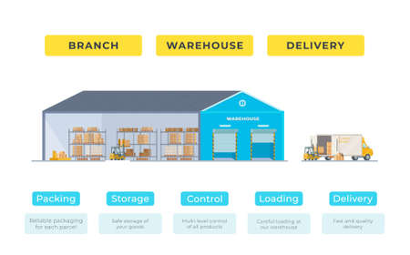 Vector illustration of a delivery order site. Flat style drawing. Boxes ready to ship. Illustration