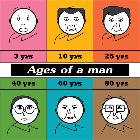 mankind: Ages of mankind depicted starting from young age to older age . Cartoon man . Illustration