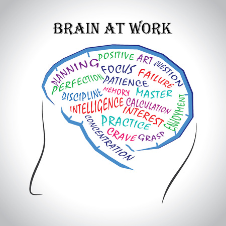 right path: Brain working seriously.Thoughts of success. The right path and the correct way.