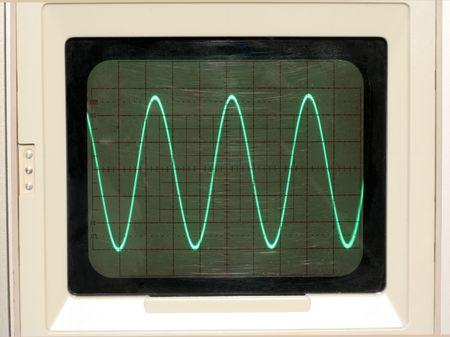 ray trace: Sine Wave trace on Oscilloscope