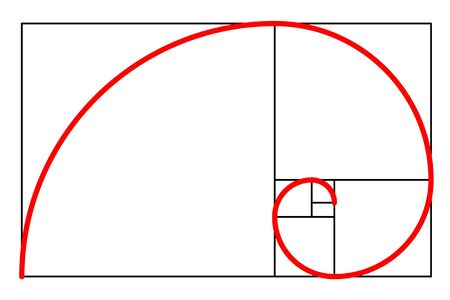 Golden ratio Template. Geometric concept Fibonacci spiral isolated