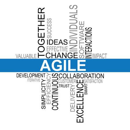 Agile software development word cloud typography vector illustration Illustration