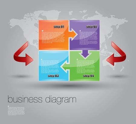 cíclico: concepto de negocio diagrama