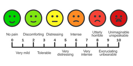 Pain scale chart. Cartoon faces emotions scale. Doctors pain assessment scale. Pain rating tool. Visual pain chart. Pain metering. Stock vector illustration. Çizim