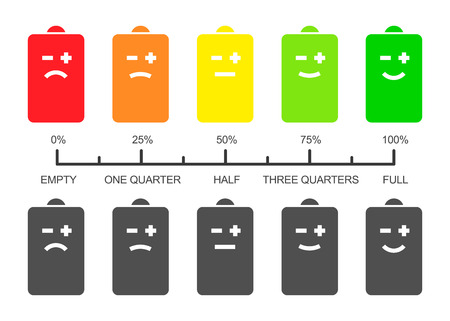 Battery level scale with smiley icons