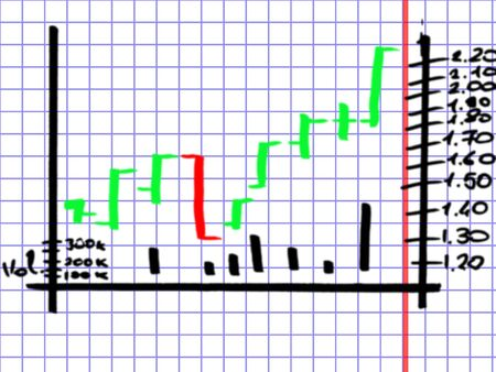 univercity: illustration of the stock market chart in the write-book