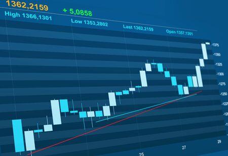 キャンドル株価チャート 写真素材