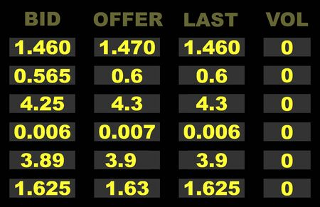 share prices: Financial share prices quoted on electronic board.