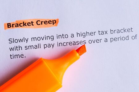 creep: bracket creep word highlighted on the white paper Stock Photo