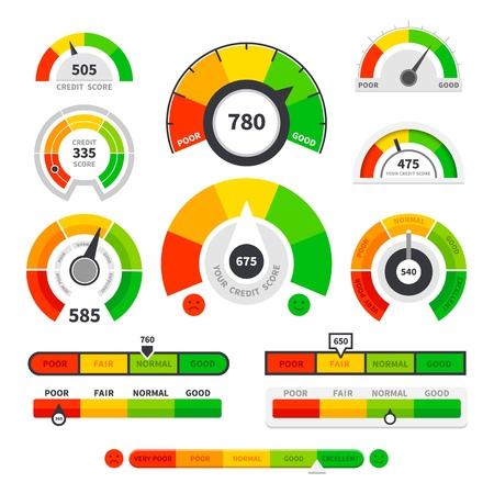 Indicadores de puntaje crediticio. Medidor de calificación del indicador de mercancías del velocímetro. Indicador de nivel, conjunto de vectores de manómetros de puntuación de préstamos de crédito