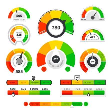 Credit score indicators. Speedometer goods gauge rating meter. Level indicator, credit loan scoring manometers vector set