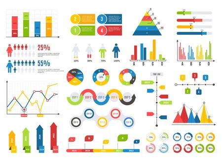 Zestaw wykresów infografiki. Wykresy wyniki wykresy ikony statystyki dane finansowe diagramy. Analiza na białym tle elementów wektora infographic
