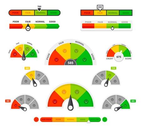 Scoring-Indikatoren. Warenanzeige Tachos, Rating Meter Indikatoren. Kredit-Score-Manometer, Kreditverlaufsdiagramme. Vektorillustrationssatz