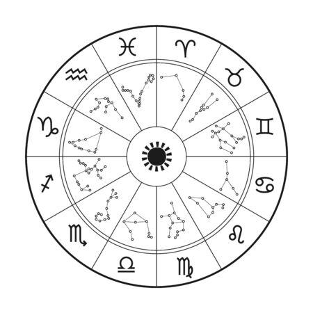 Horoskop-Rad der Tierkreis-Astrologie. Tierkreiszeichen unterzeichnen Bild im Kreis. Astrologisches Horoskop Vektor Sternzeichen Löwe, Wassermann, Widder Vektorgrafik