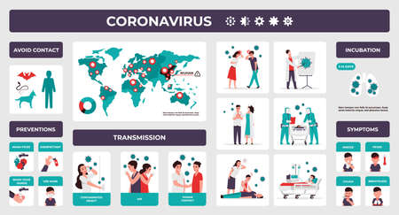 Corona virus disease. Covid-19 infographic with virus symptoms, spreading alert and prevention tips. Vector cartoon character with 2019-nCoV, symptoms research spreading diseases