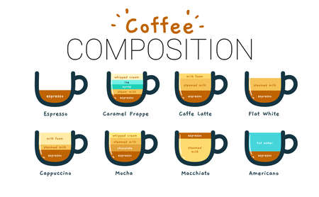 A set of Coffee Composition. Isolated Vector Illustration