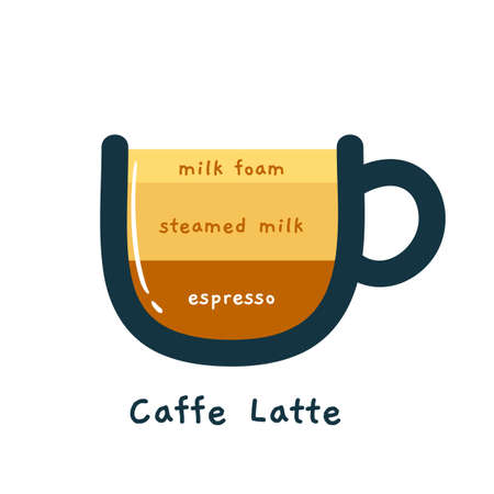The Coffee Composition - Caffe Latte. Isolated Vector Illustration