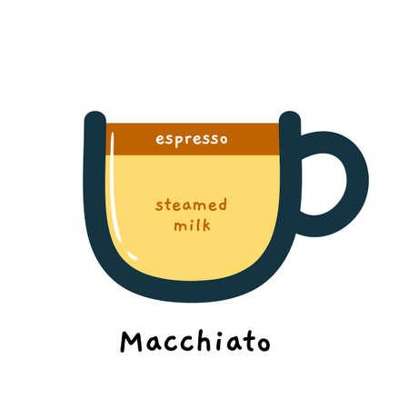 The Coffee Composition - Macchiato. Isolated Vector Illustration Stock Illustratie