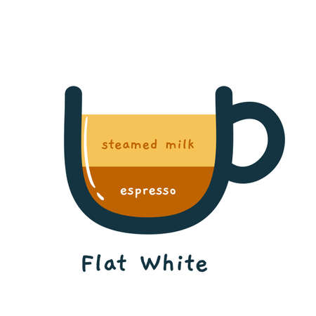 The Coffee Composition - Flat White. Isolated Vector Illustration Stock Illustratie