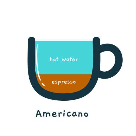 The Coffee Composition - Americano. Isolated Vector Illustration Stock Illustratie