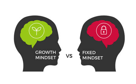 The Growth and Fixed Mindset. Isolated Vector Illustration  イラスト・ベクター素材
