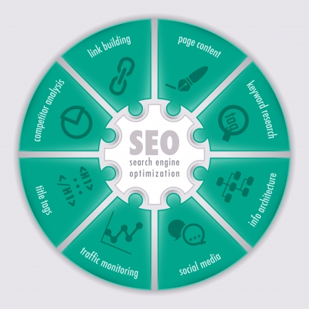 monitoraggio: Search Engine Optimization Infografica Vettoriali