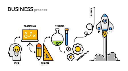 ビジネス プロセス。細い線のフラット デザイン。アイデアから、計画、設計、テスト、生産を開始。