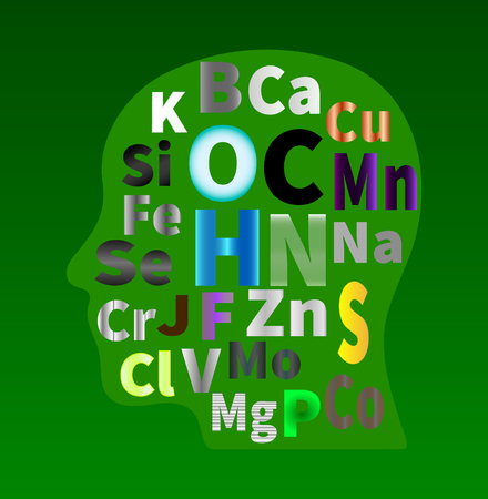 the silhouette of a human head made out of letters on a green background