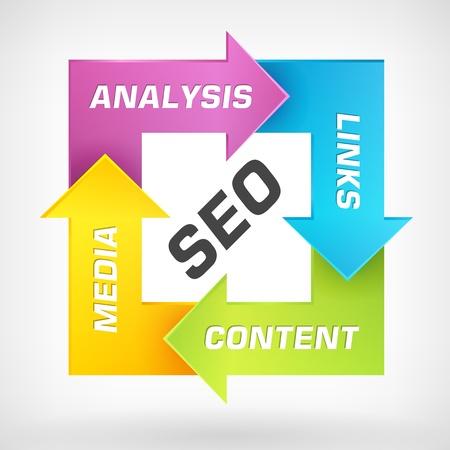 Search engine optimization strategy plan process Illustration