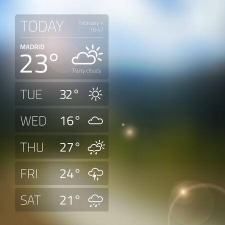 widget: Weather widget template on blur background