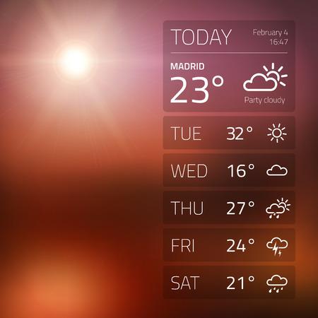 widget: Weather widget template on sunset