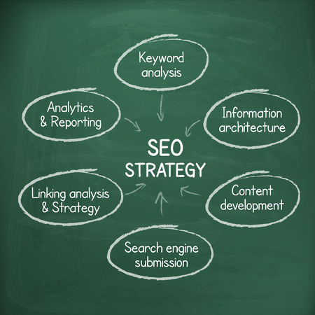 Search engine optimization strategy plan process hand write on chalkboard illustration  layered  Vector