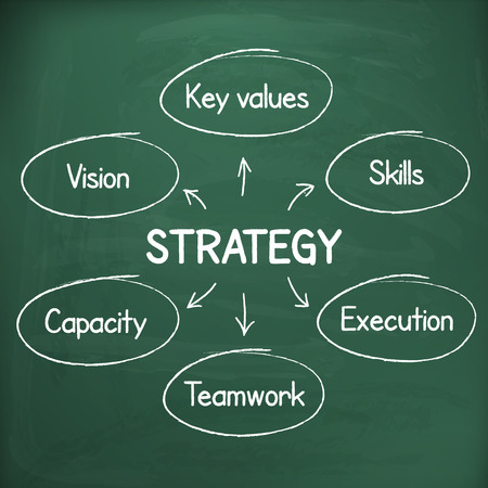 Business success strategy plan handwritten on chalkboard vector concept Vector