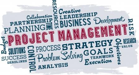 Projekt Management Business-Wort-Wolke Collage Standard-Bild - 20341445