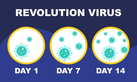 Illustration Vector graphic of day to day virus growth process